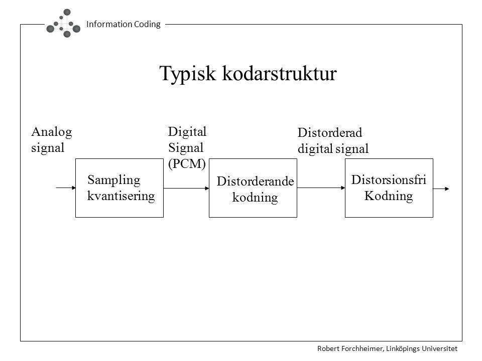 Typisk kodarstruktur Analog signal Digital Signal (PCM) Distorderad