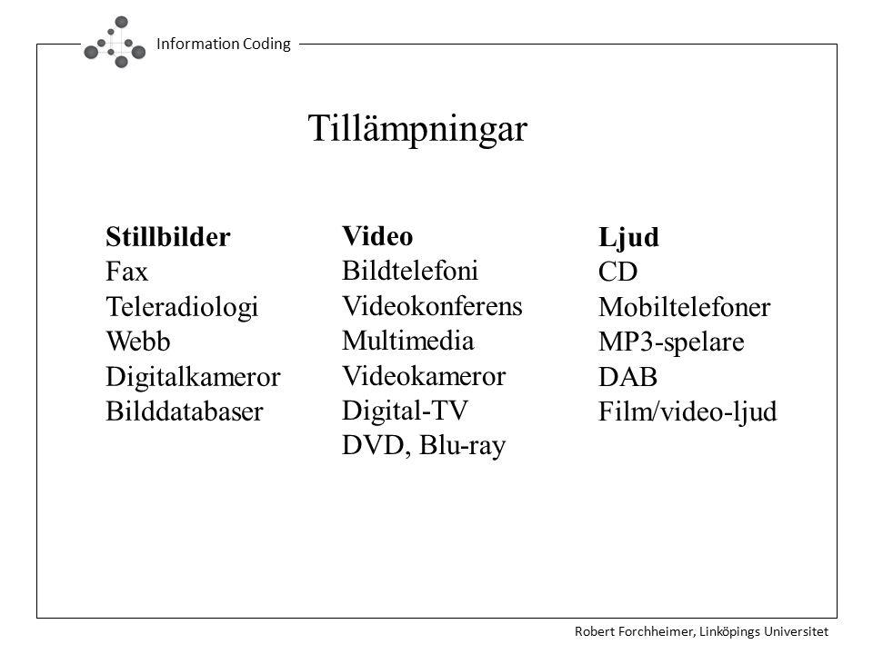 Tillämpningar Stillbilder Fax Teleradiologi Webb Digitalkameror