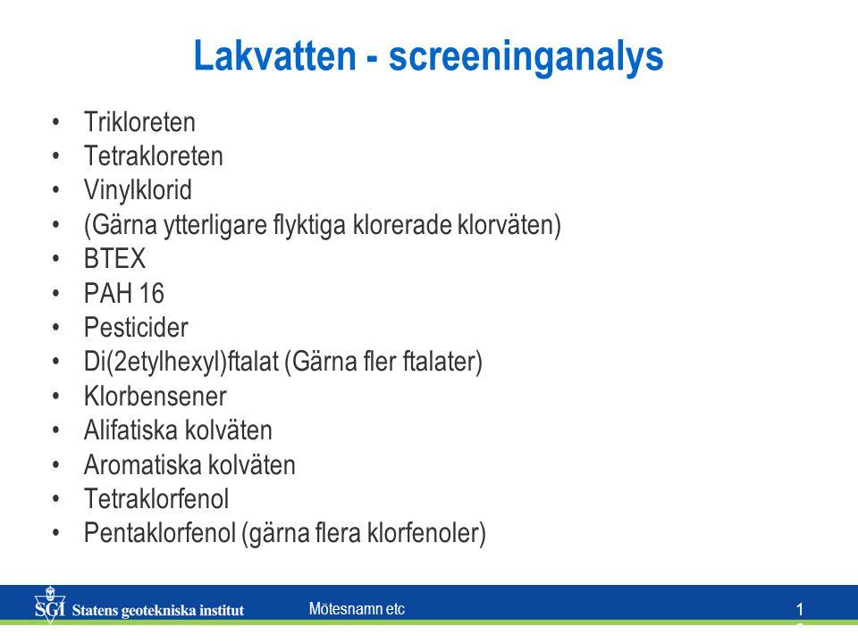 Lakvatten - screeninganalys