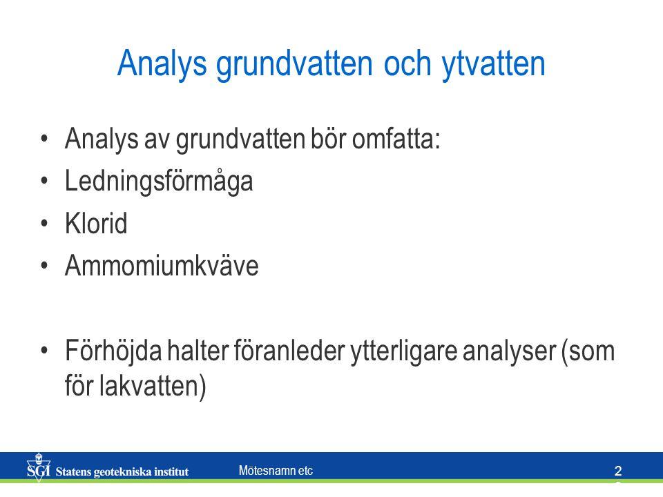 Analys grundvatten och ytvatten