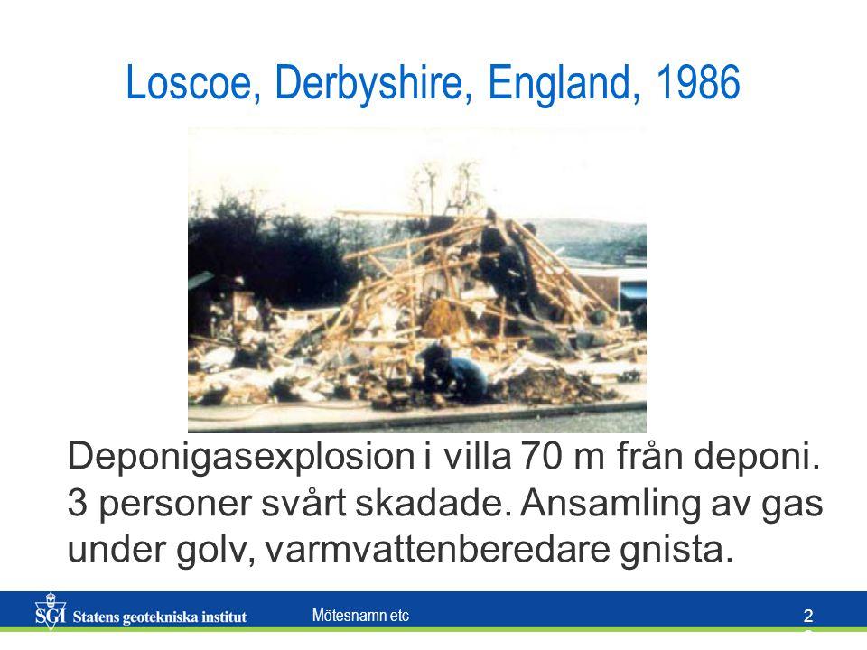 Loscoe, Derbyshire, England, 1986