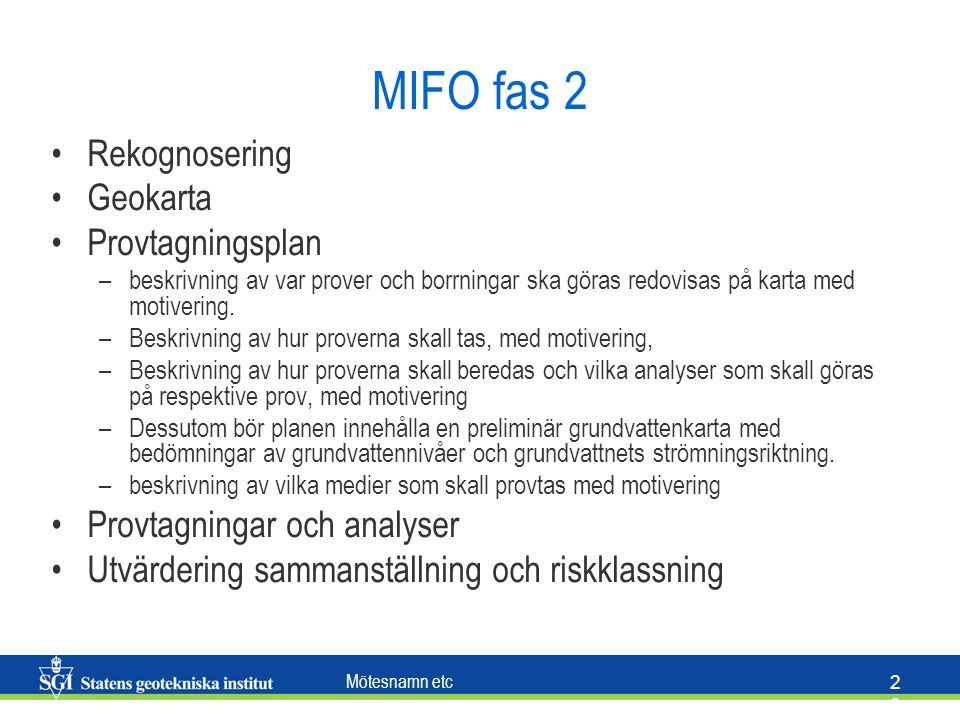 MIFO fas 2 Rekognosering Geokarta Provtagningsplan