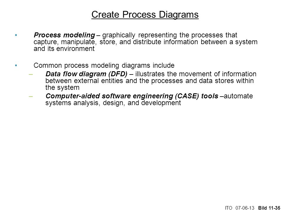 Create Process Diagrams