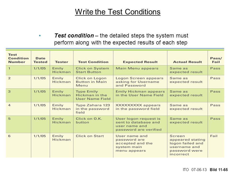 Write the Test Conditions