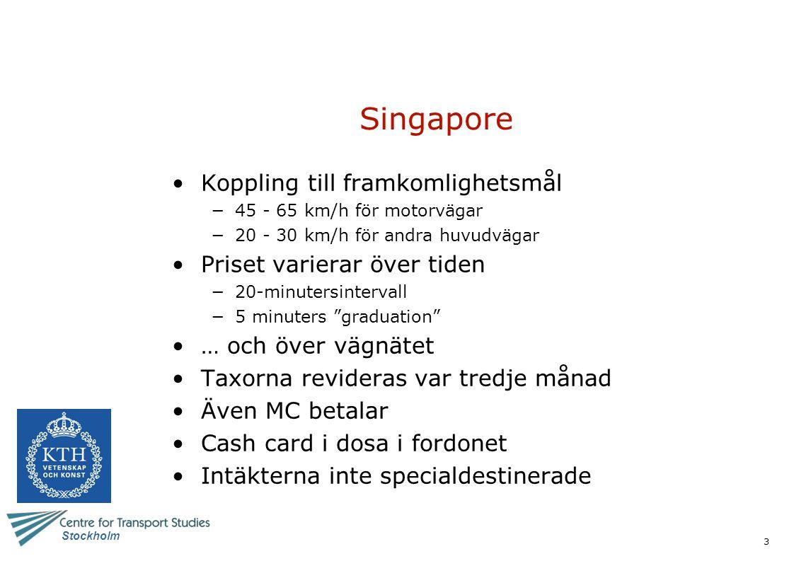Singapore Koppling till framkomlighetsmål Priset varierar över tiden