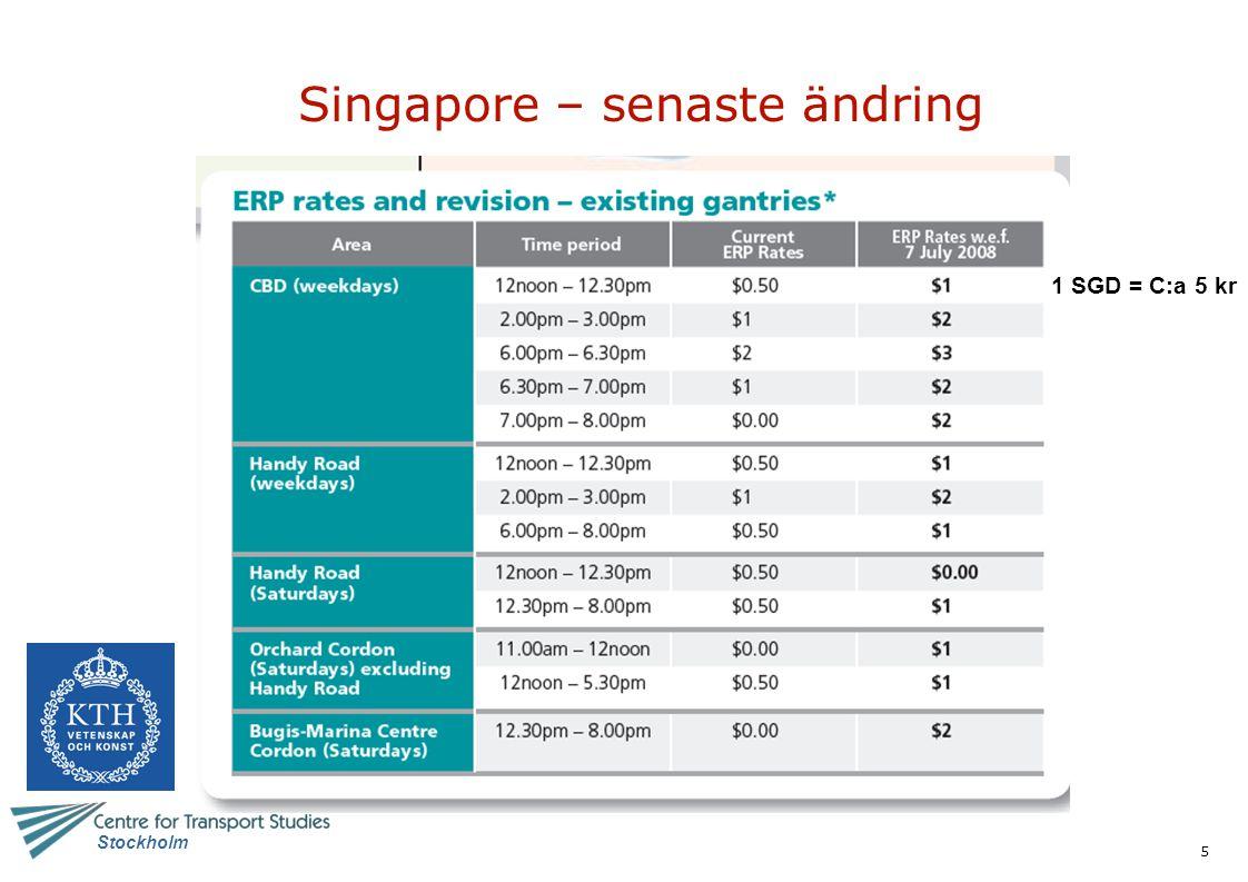 Singapore – senaste ändring