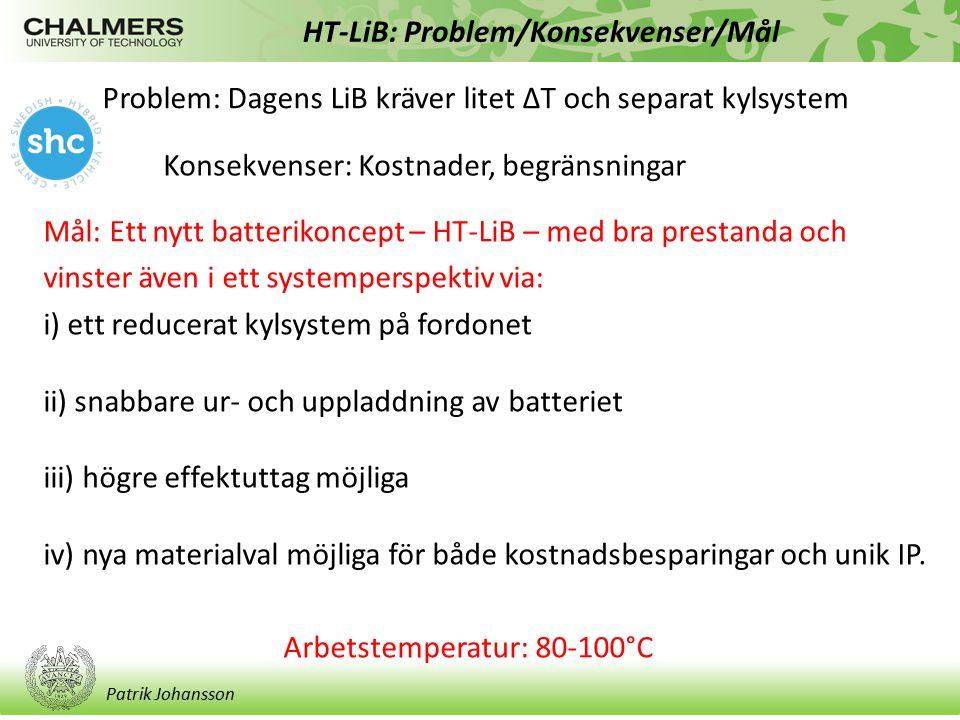 HT-LiB: Problem/Konsekvenser/Mål