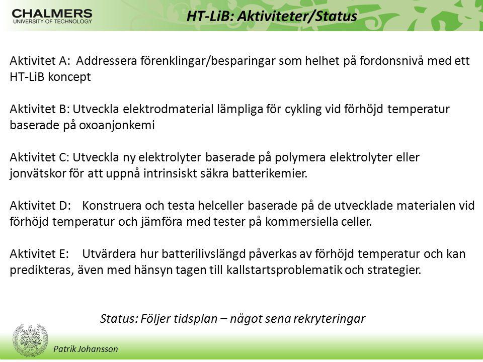 HT-LiB: Aktiviteter/Status