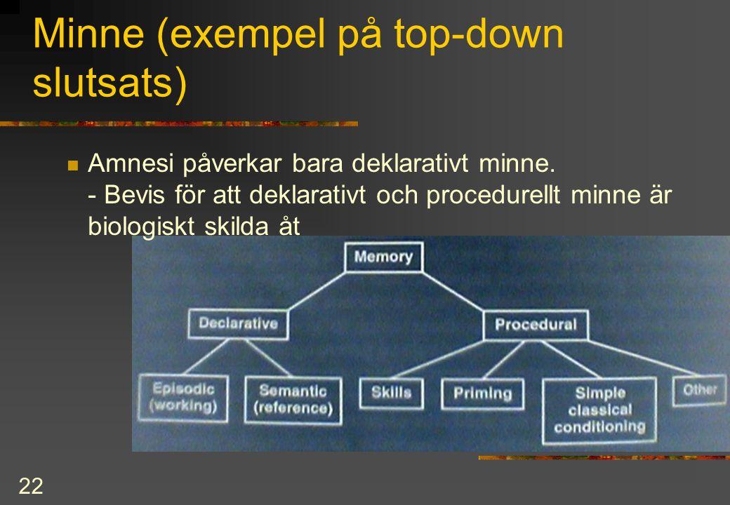 Minne (exempel på top-down slutsats)