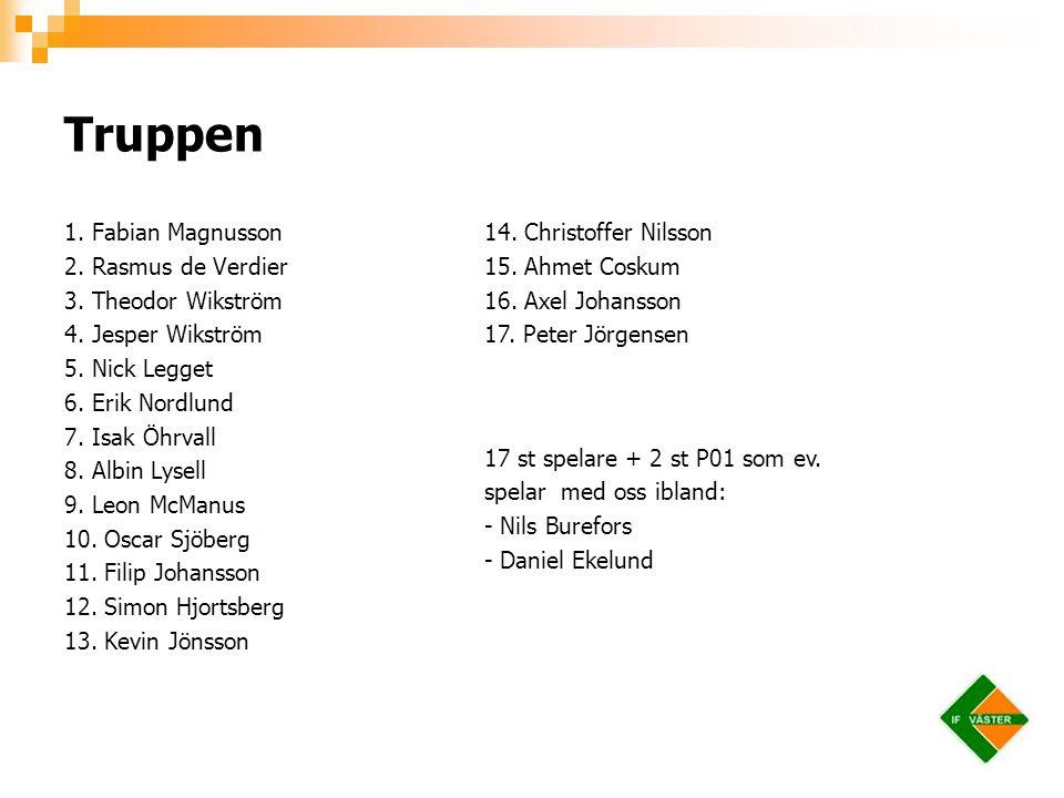 Truppen 1. Fabian Magnusson 14. Christoffer Nilsson