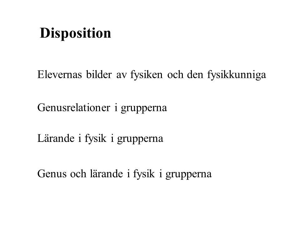 Disposition Elevernas bilder av fysiken och den fysikkunniga