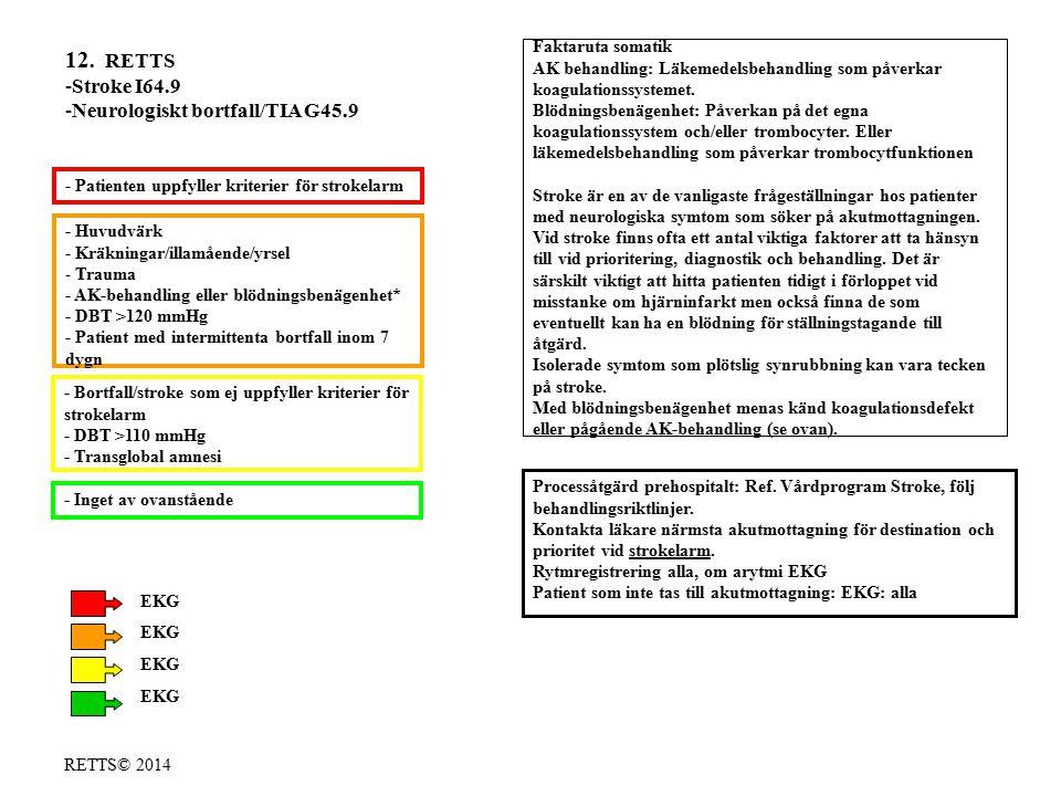 12. RETTS Stroke I64.9 Neurologiskt bortfall/TIA G45.9