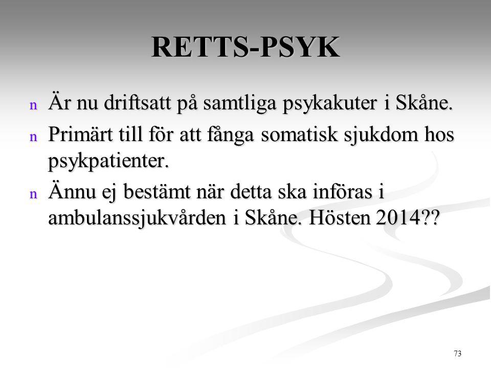 RETTS-PSYK Är nu driftsatt på samtliga psykakuter i Skåne.