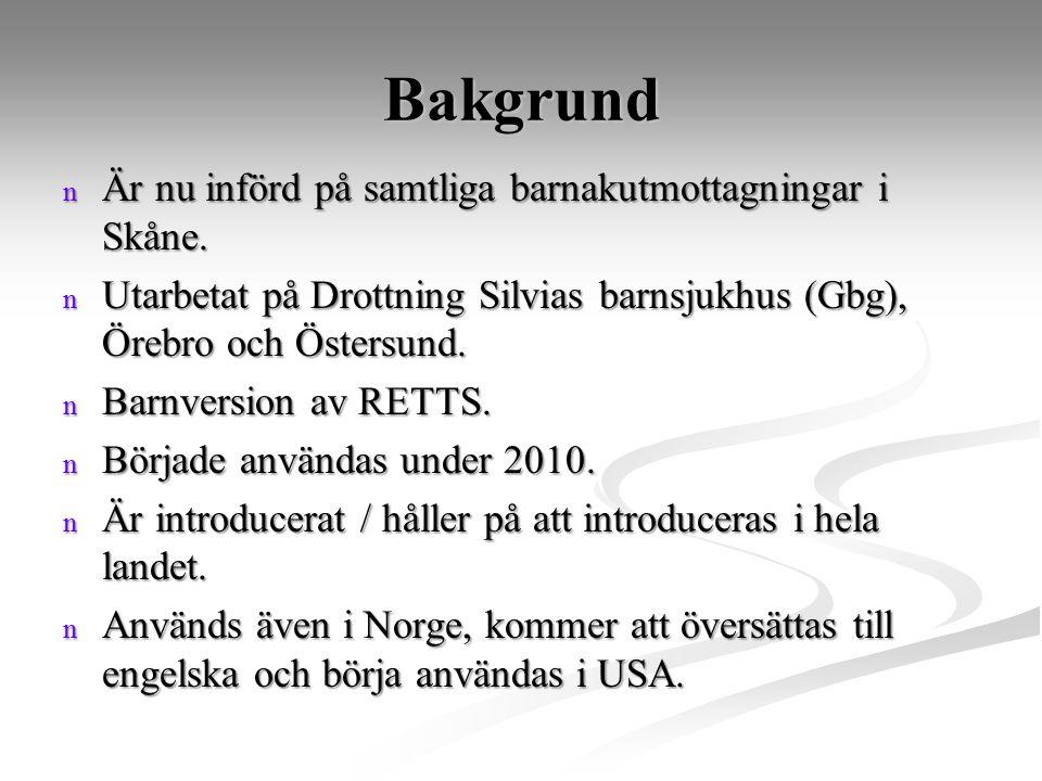 Bakgrund Är nu införd på samtliga barnakutmottagningar i Skåne.