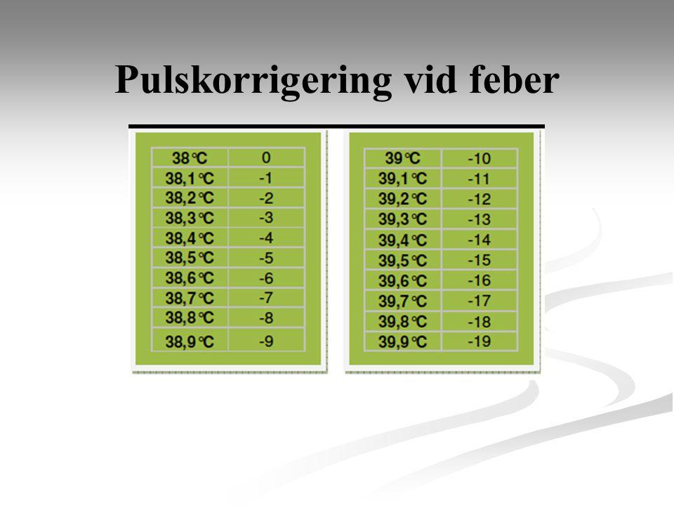 Pulskorrigering vid feber