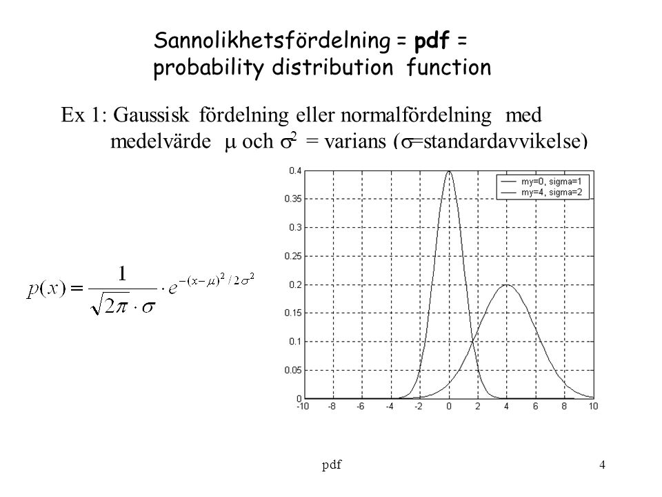 Sannolikhetsfördelning = pdf = probability distribution function