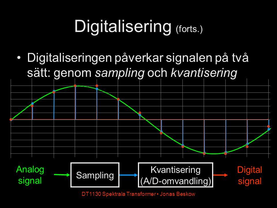 Digitalisering (forts.)