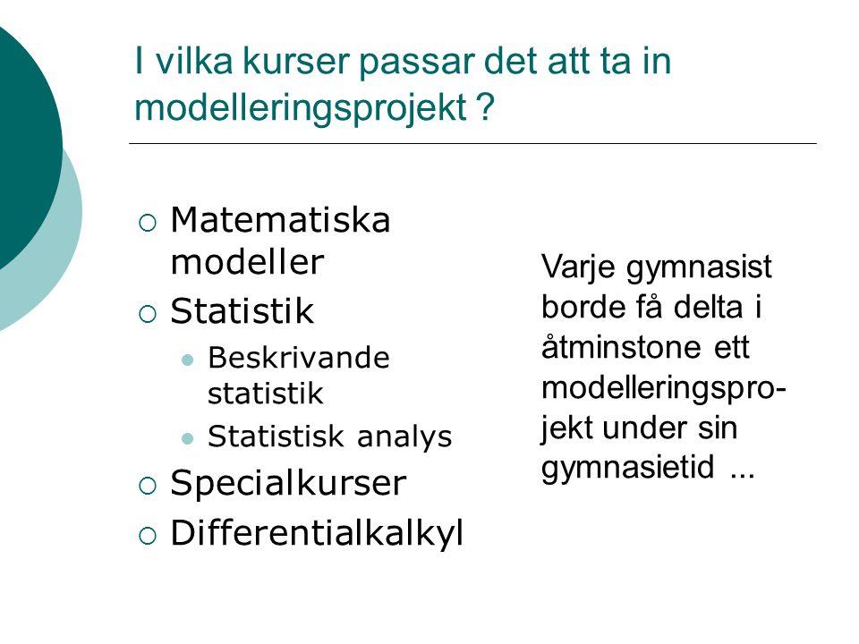 I vilka kurser passar det att ta in modelleringsprojekt