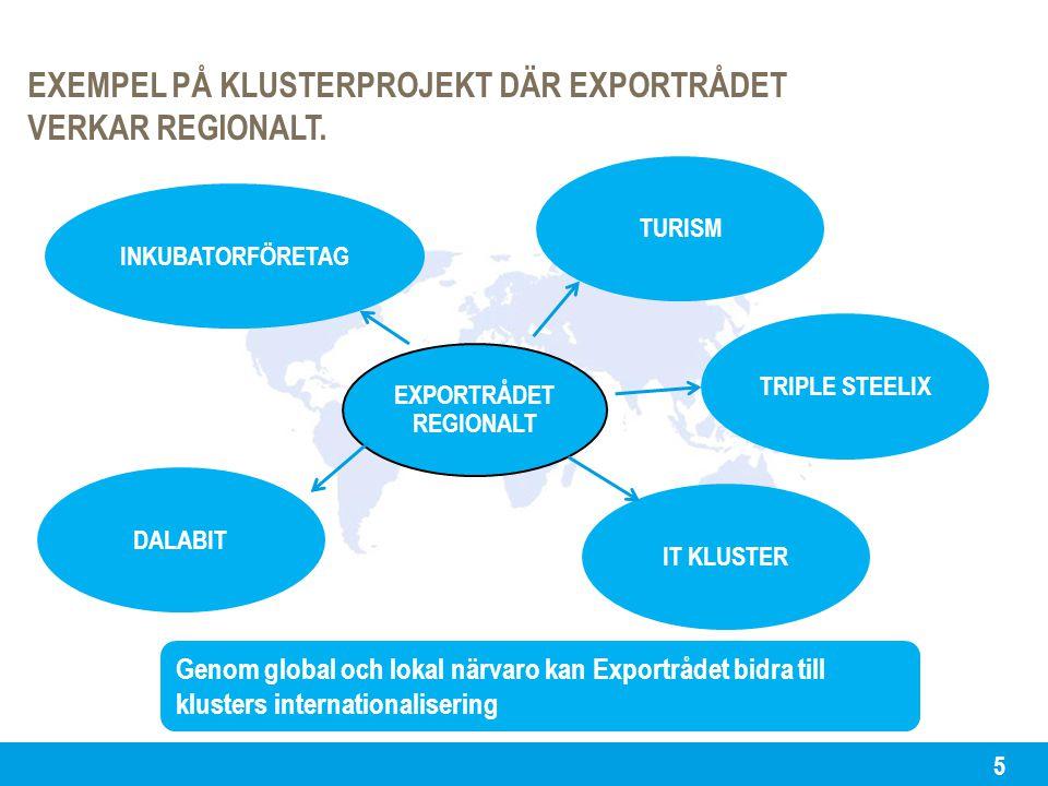 Exempel på Klusterprojekt där exportrådet verkar regionalt.