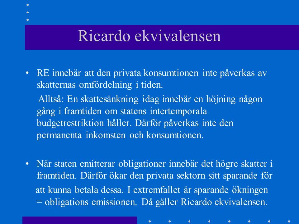 Ricardo ekvivalensen RE innebär att den privata konsumtionen inte påverkas av skatternas omfördelning i tiden.