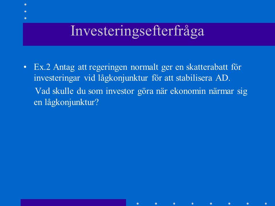 Investeringsefterfråga