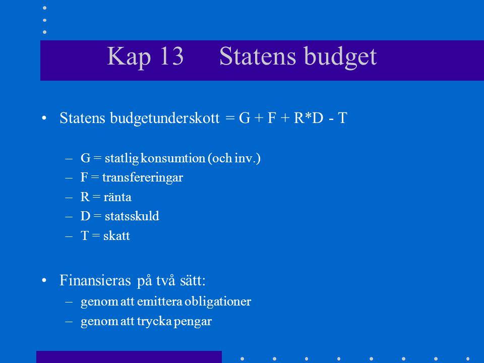 Kap 13 Statens budget Statens budgetunderskott = G + F + R*D - T