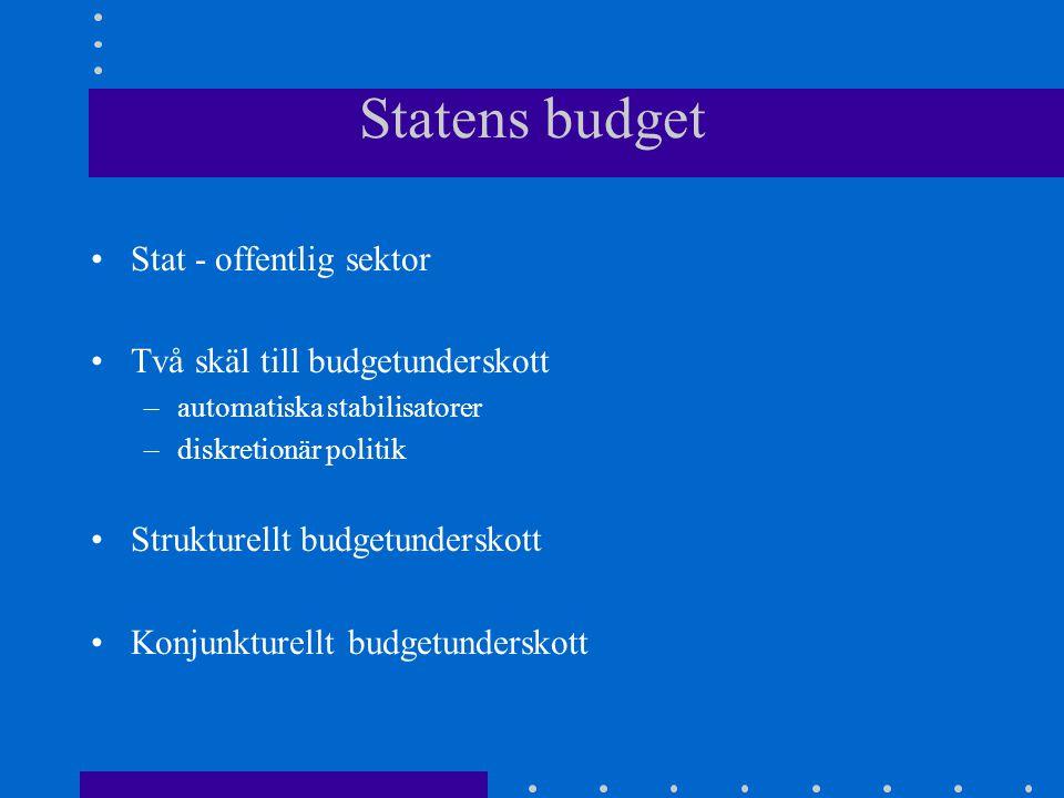 Statens budget Stat - offentlig sektor Två skäl till budgetunderskott