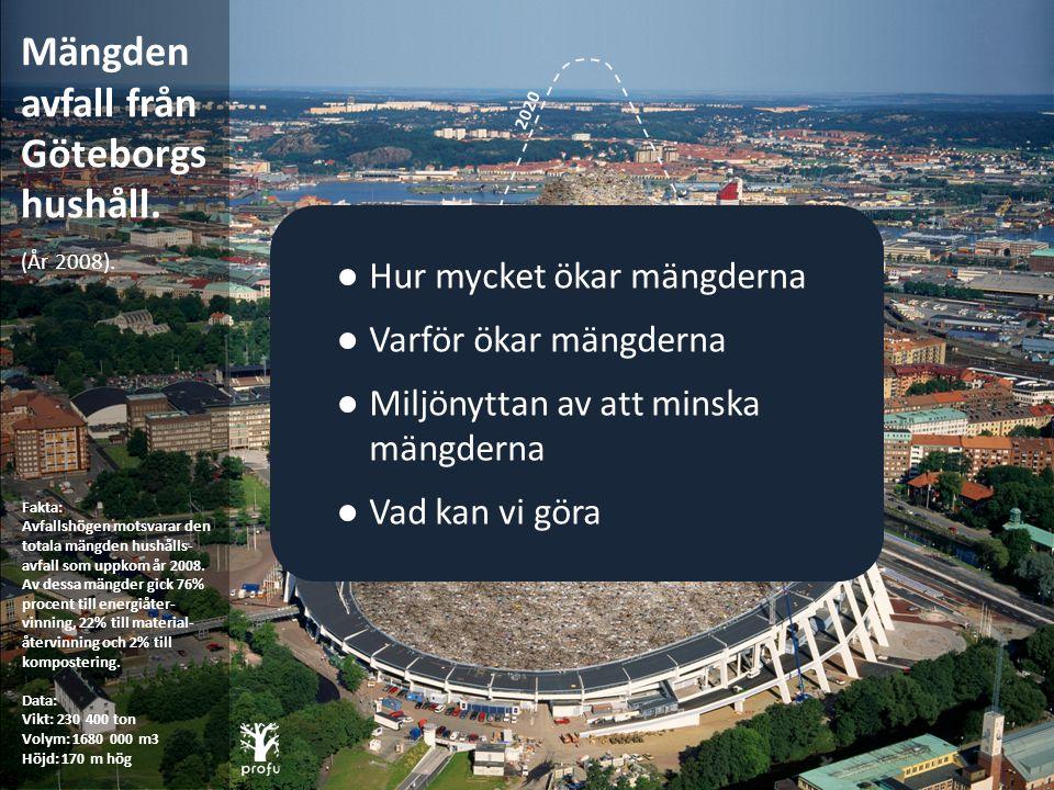 Mängden avfall från Göteborgs hushåll.