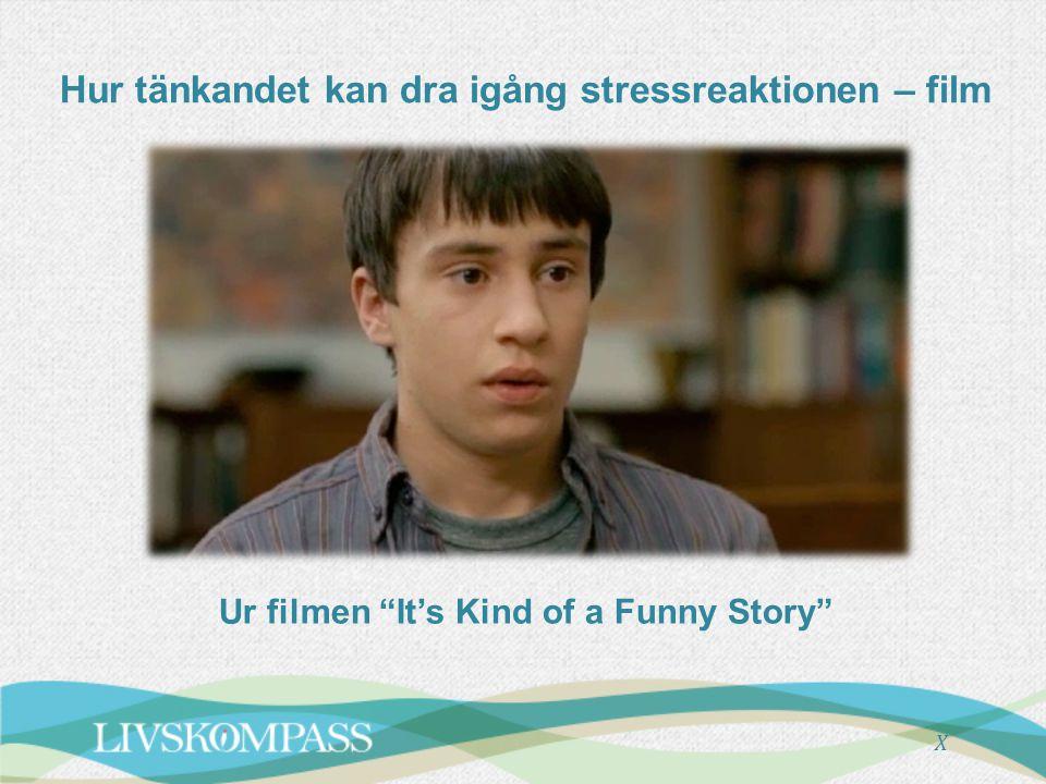 Hur tänkandet kan dra igång stressreaktionen – film