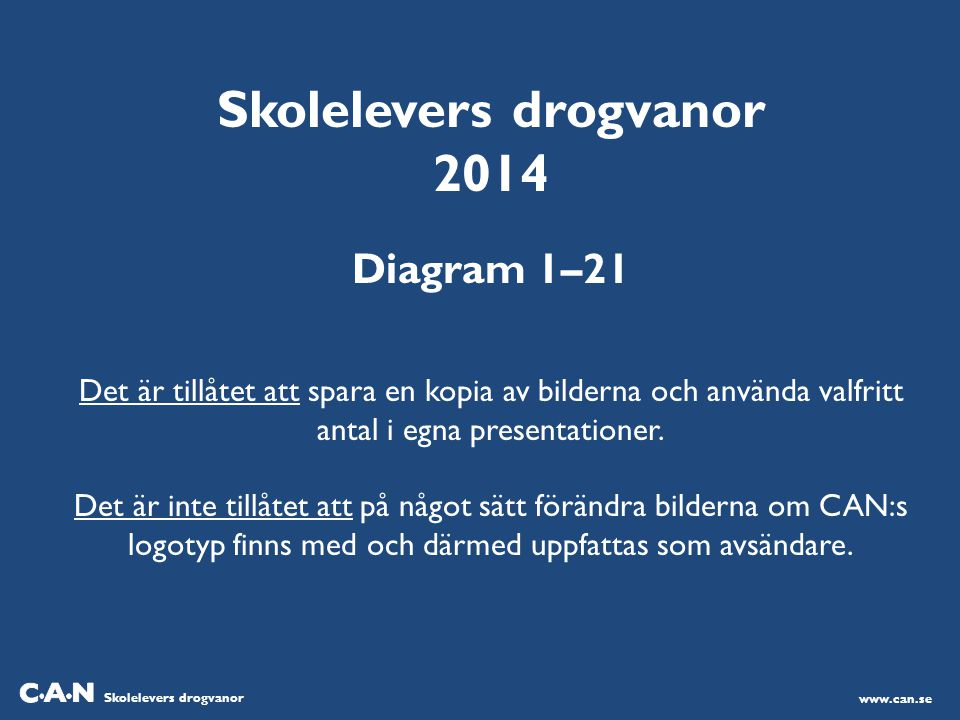 Skolelevers drogvanor