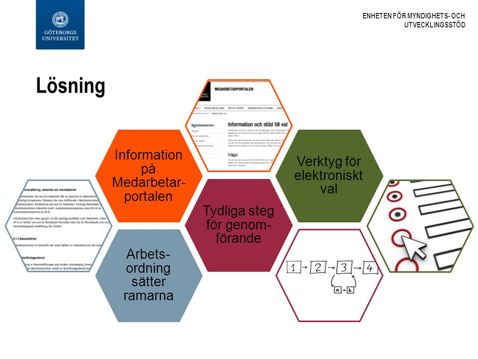 Lösning Information på Medarbetar-portalen