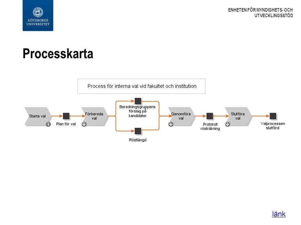 Processkarta KLISTRA IN + länk för att gå live länk