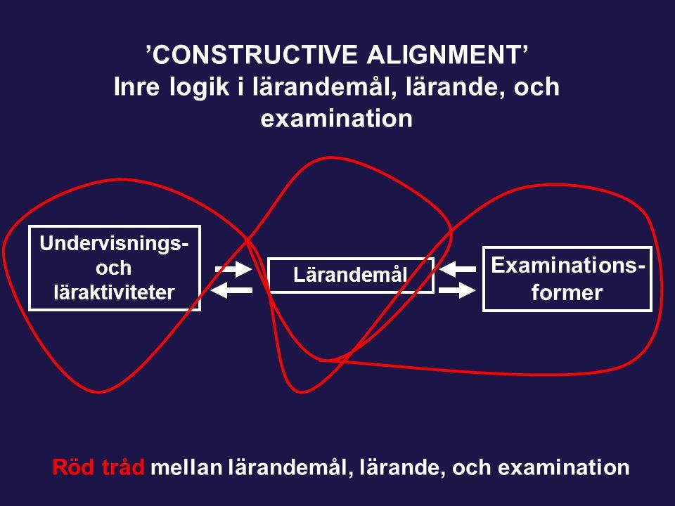 Undervisnings-och läraktiviteter