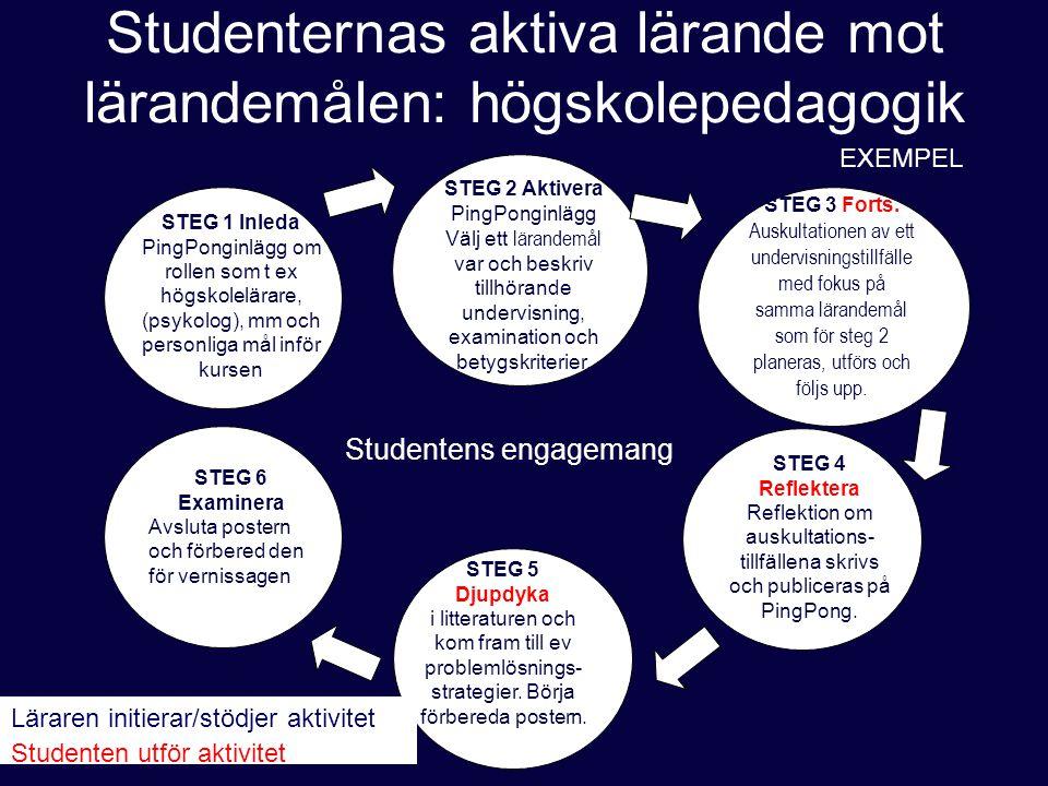Studenternas aktiva lärande mot lärandemålen: högskolepedagogik