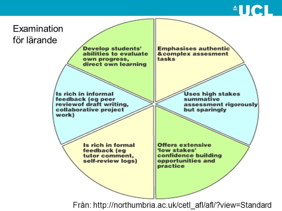 Examination för lärande