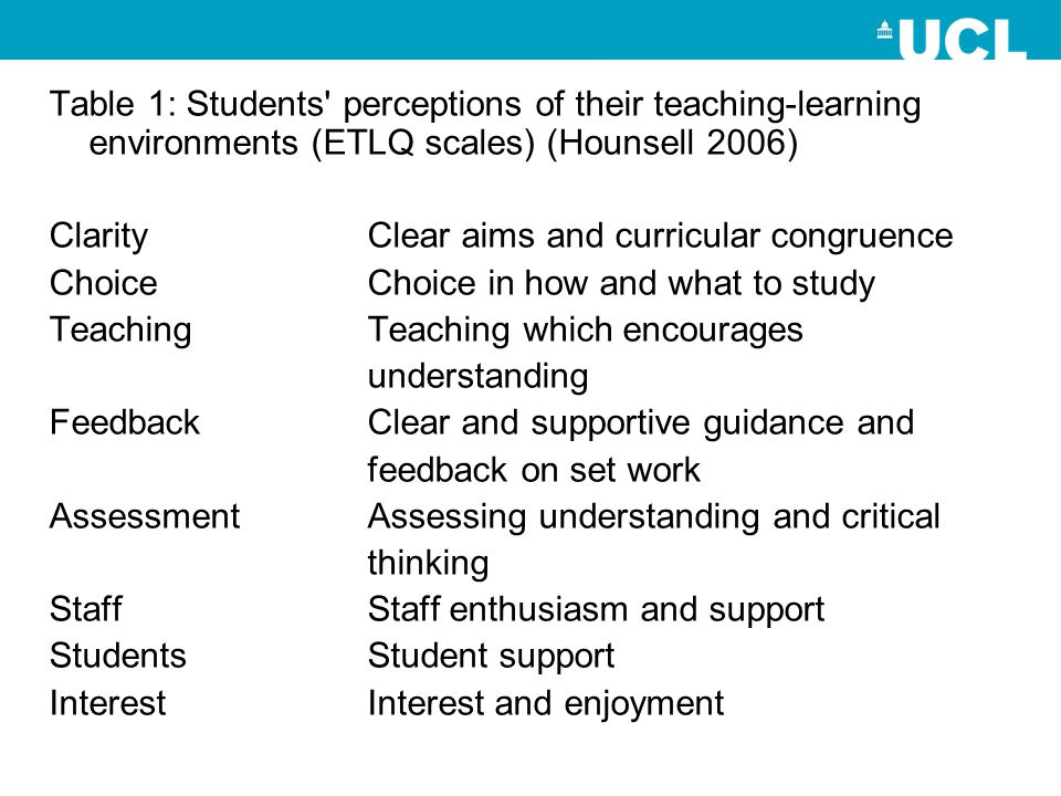 Table 1: Students perceptions of their teaching-learning environments (ETLQ scales) (Hounsell 2006)