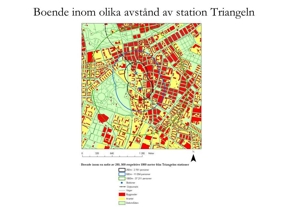 Boende inom olika avstånd av station Triangeln