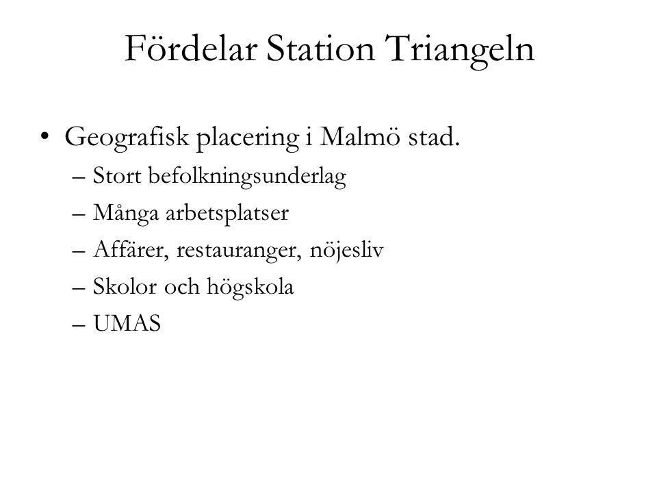 Fördelar Station Triangeln