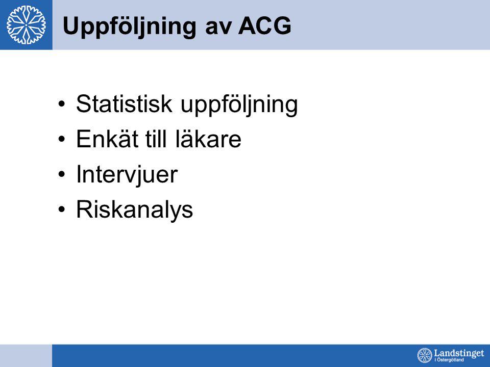 Uppföljning av ACG Statistisk uppföljning Enkät till läkare Intervjuer Riskanalys