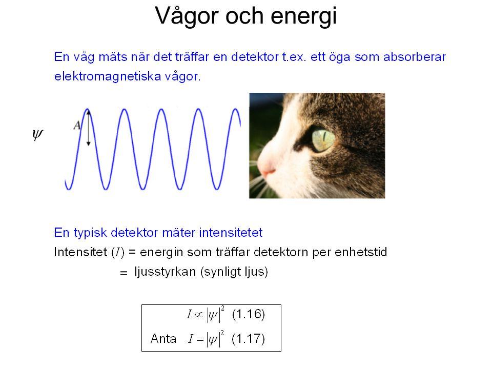 Vågor och energi y