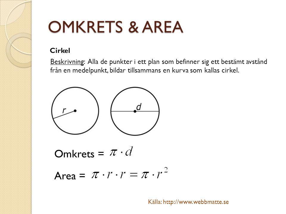 OMKRETS & AREA Omkrets = Area = Cirkel