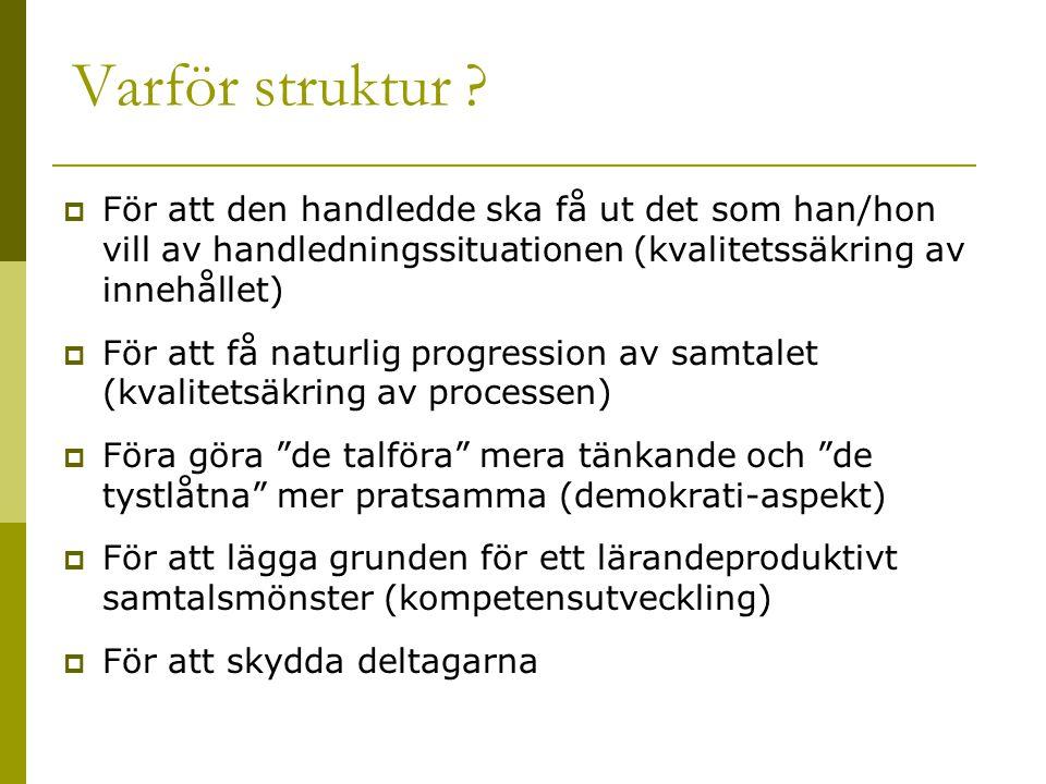 Varför struktur För att den handledde ska få ut det som han/hon vill av handledningssituationen (kvalitetssäkring av innehållet)