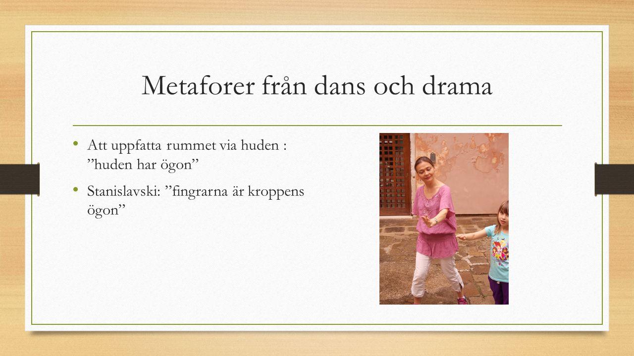 Metaforer från dans och drama