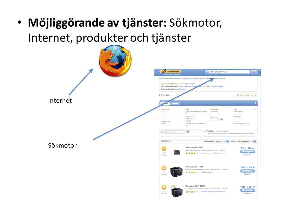 Möjliggörande av tjänster: Sökmotor, Internet, produkter och tjänster