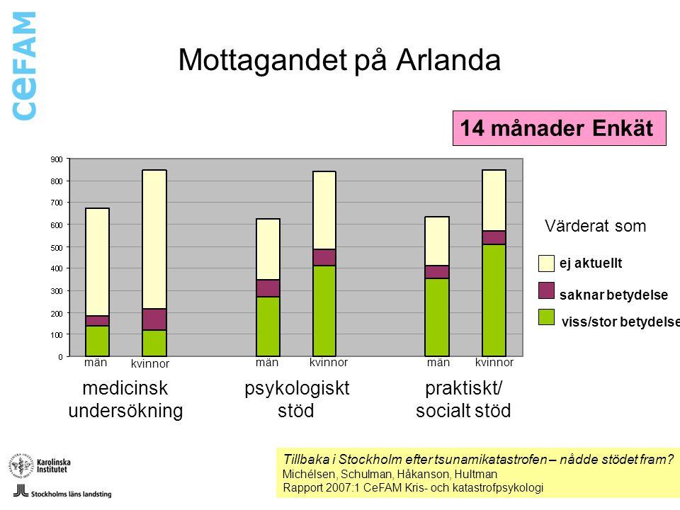Mottagandet på Arlanda