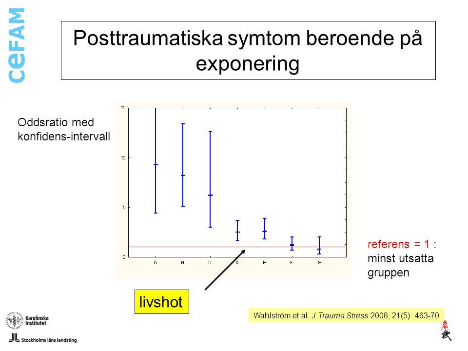 Posttraumatiska symtom beroende på exponering