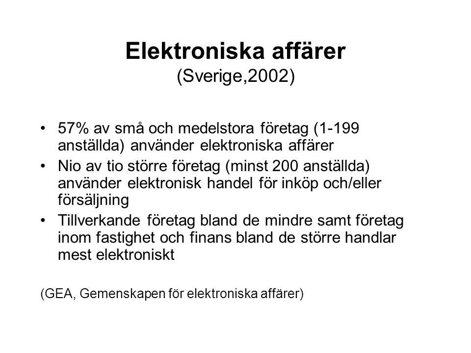 Elektroniska affärer (Sverige,2002)