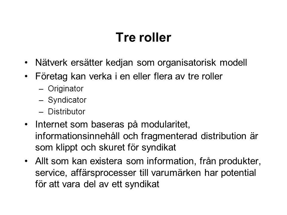 Tre roller Nätverk ersätter kedjan som organisatorisk modell