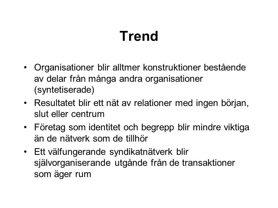 Trend Organisationer blir alltmer konstruktioner bestående av delar från många andra organisationer (syntetiserade)