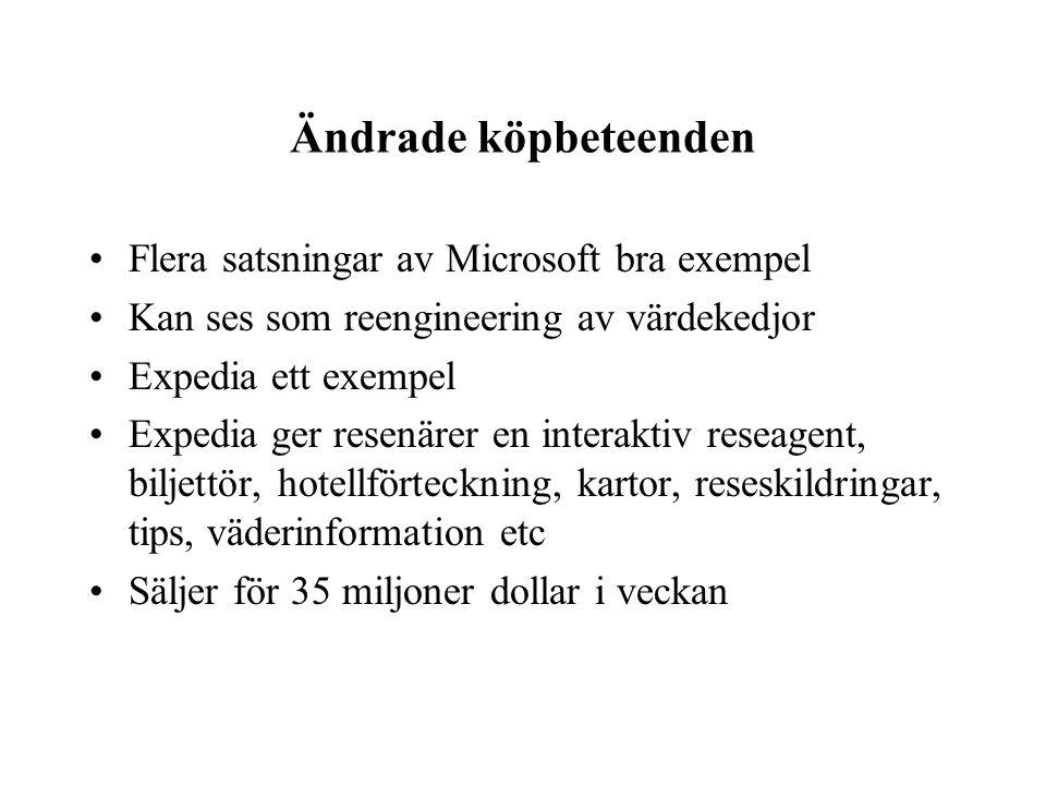 Ändrade köpbeteenden Flera satsningar av Microsoft bra exempel